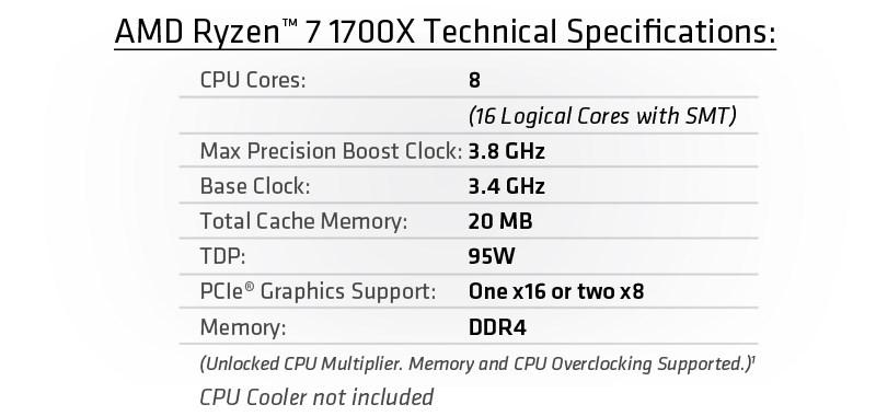 Provantage Amd Yd170xbcaewof Ryzen 7 1700x 8 Core 3 4 Ghz 3 8 Ghz