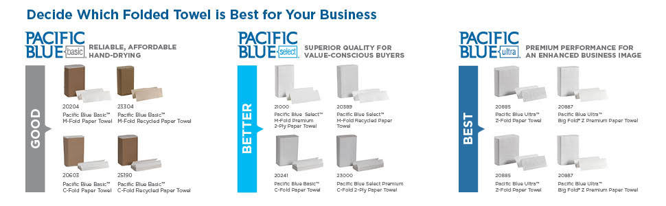 Pacific Blue Family