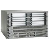 ASR1006-20G-HA/K9