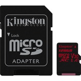 SDCR/128GB