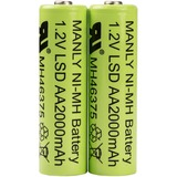 AA NiMH Battery -S700/S730/S740 - 20 Bat